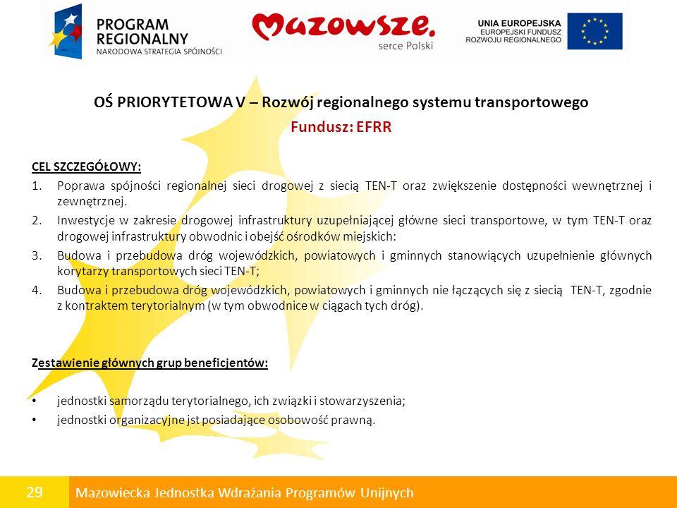 29 Mazowiecka Jednostka Wdrażania Programów Unijnych OŚ PRIORYTETOWA V – Rozwój regionalnego systemu transportowego Fundusz: EFRR CEL SZCZEGÓŁOWY: 1.P