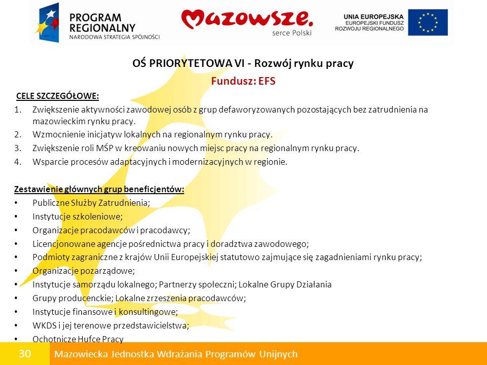 30 Mazowiecka Jednostka Wdrażania Programów Unijnych OŚ PRIORYTETOWA VI - Rozwój rynku pracy Fundusz: EFS CELE SZCZEGÓŁOWE: 1.Zwiększenie aktywności z