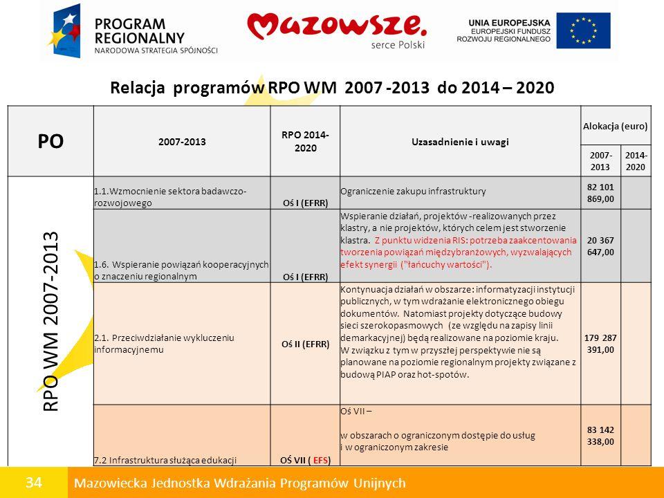 34 Mazowiecka Jednostka Wdrażania Programów Unijnych Relacja programów RPO WM 2007 -2013 do 2014 – 2020 PO 2007-2013 RPO 2014- 2020 Uzasadnienie i uwa