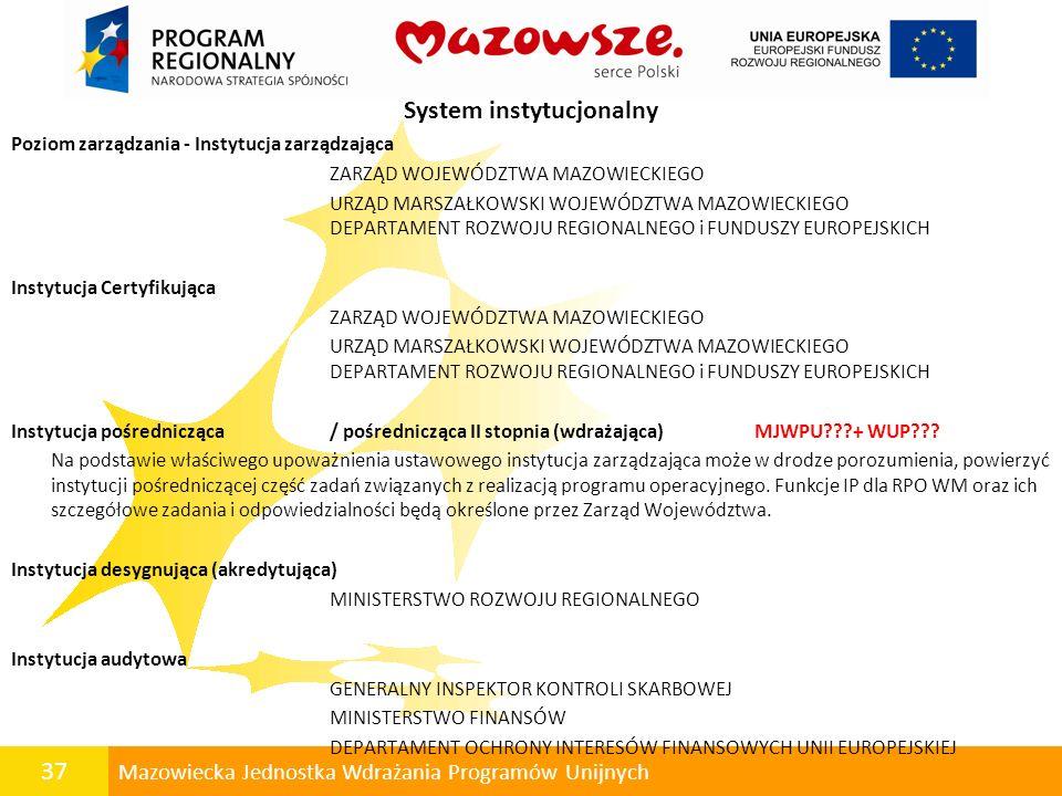 37 Mazowiecka Jednostka Wdrażania Programów Unijnych System instytucjonalny Poziom zarządzania - Instytucja zarządzająca ZARZĄD WOJEWÓDZTWA MAZOWIECKI
