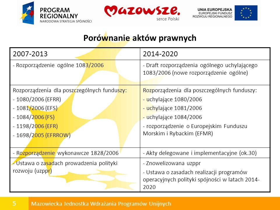 5 Mazowiecka Jednostka Wdrażania Programów Unijnych Porównanie aktów prawnych 2007-20132014-2020 - Rozporządzenie ogólne 1083/2006- Draft rozporządzen