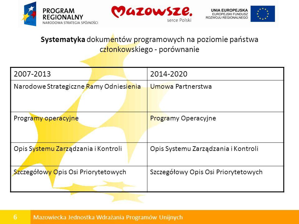 6 Mazowiecka Jednostka Wdrażania Programów Unijnych Systematyka dokumentów programowych na poziomie państwa członkowskiego - porównanie 2007-20132014-