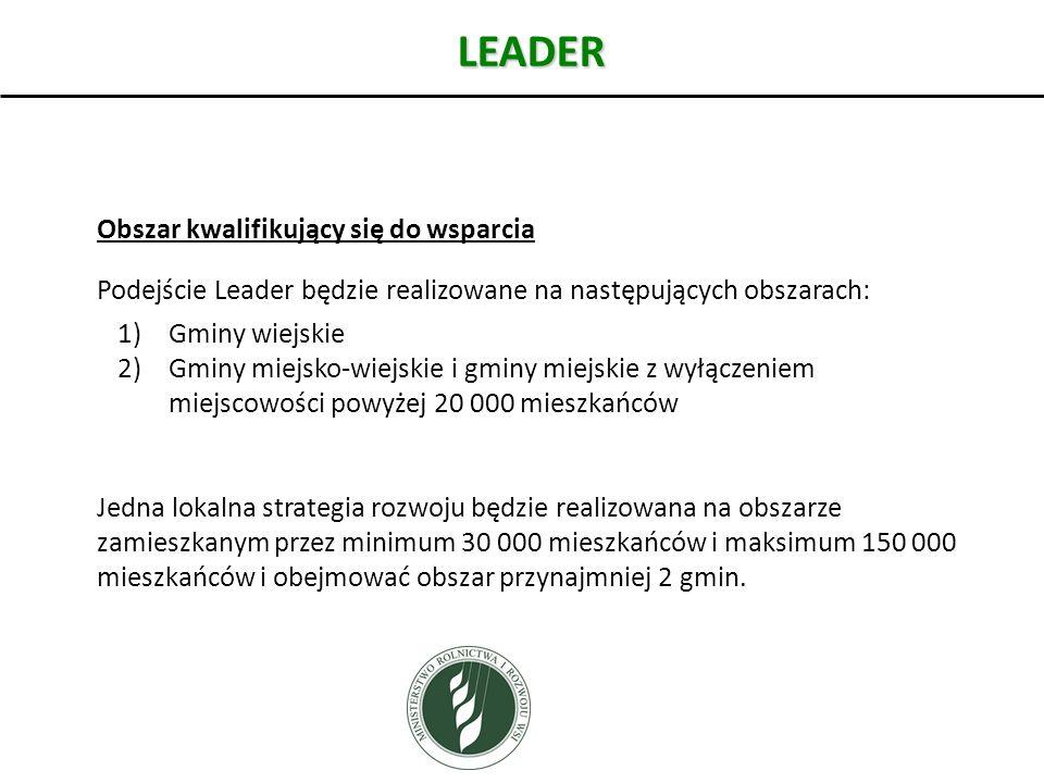 LEADER Obszar kwalifikujący się do wsparcia Podejście Leader będzie realizowane na następujących obszarach: 1)Gminy wiejskie 2)Gminy miejsko-wiejskie