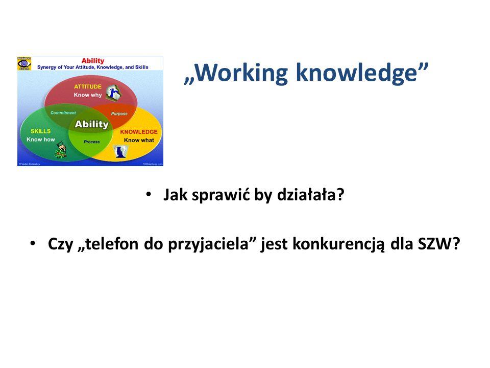 Working knowledge Jak sprawić by działała? Czy telefon do przyjaciela jest konkurencją dla SZW?