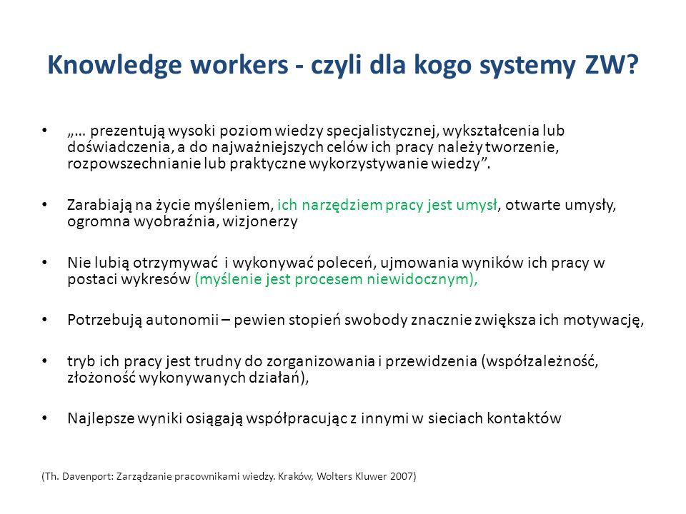 Knowledge workers - czyli dla kogo systemy ZW? … prezentują wysoki poziom wiedzy specjalistycznej, wykształcenia lub doświadczenia, a do najważniejszy