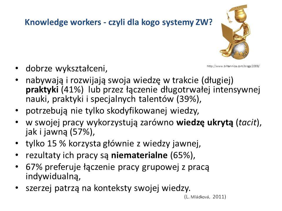 Knowledge workers - czyli dla kogo systemy ZW? dobrze wykształceni, nabywają i rozwijają swoja wiedzę w trakcie (długiej) praktyki (41%) lub przez łąc