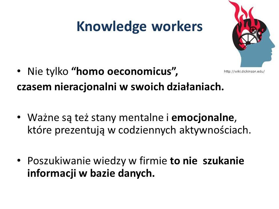 Knowledge workers Nie tylko homo oeconomicus, czasem nieracjonalni w swoich działaniach. Ważne są też stany mentalne i emocjonalne, które prezentują w