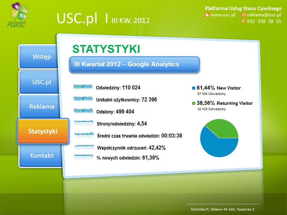 Section 1 USC.pl Reklama Section 4 Kontakt USC.pl | III KW. 2012 Wstęp Statystyki Technika IT, Gliwice 44-102, Toszecka 2 STATYSTYKI III Kwartał 2012
