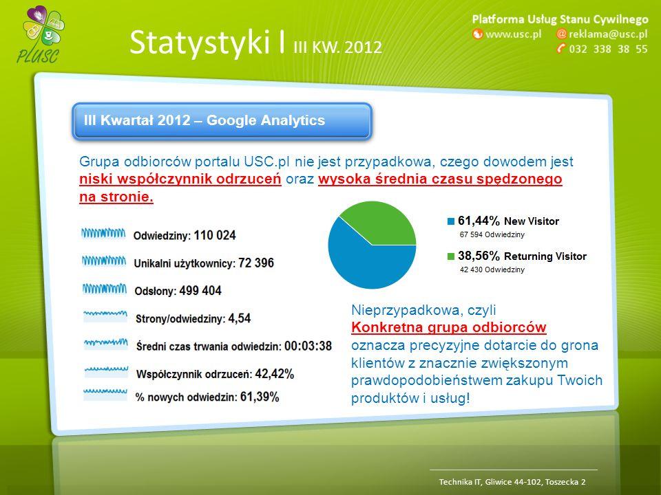 Statystyki | III KW. 2012 Technika IT, Gliwice 44-102, Toszecka 2 III Kwartał 2012 – Google Analytics Grupa odbiorców portalu USC.pl nie jest przypadk