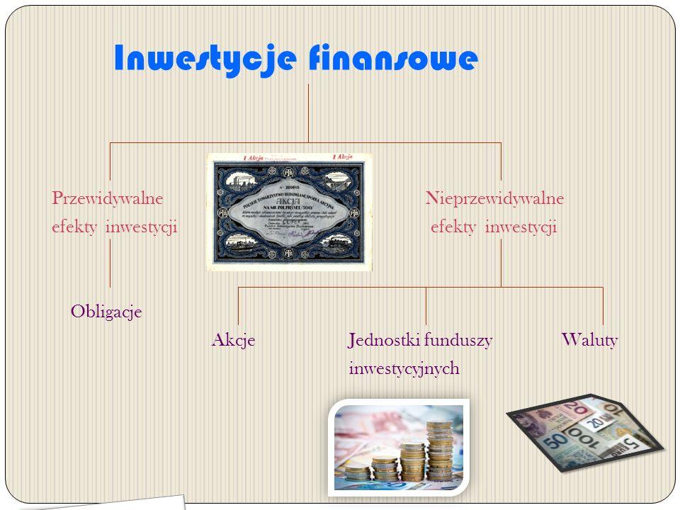 Inwestycje finansowe Przewidywalne Nieprzewidywalne efekty inwestycji efekty inwestycji Obligacje Akcje Jednostki funduszy Waluty inwestycyjnych