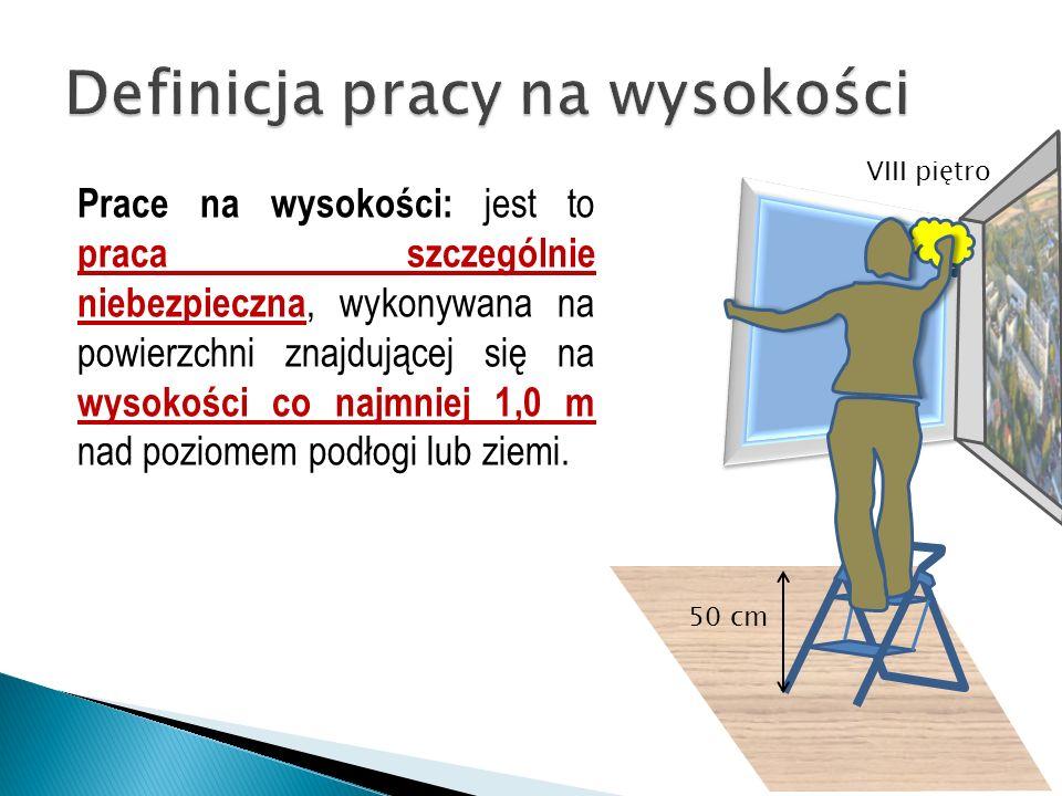 od 65 0 do 75 0 > 0,75 m < 1 m min.4 szczeble wolne – podparcie dla pracownika UWAGA .