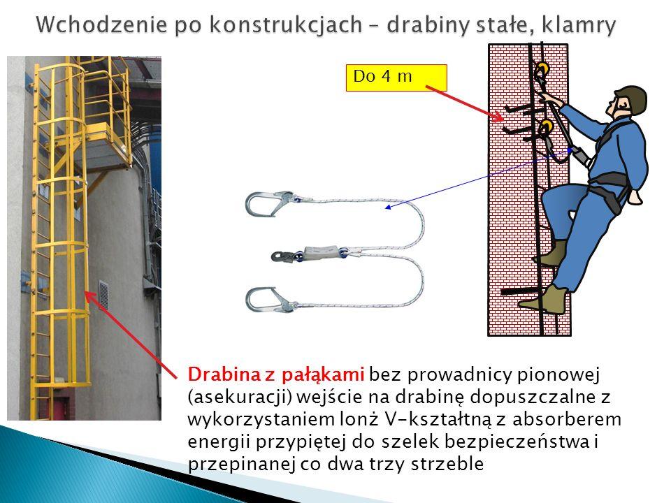 Drabina z pałąkami bez prowadnicy pionowej (asekuracji) wejście na drabinę dopuszczalne z wykorzystaniem lonż V-kształtną z absorberem energii przypię