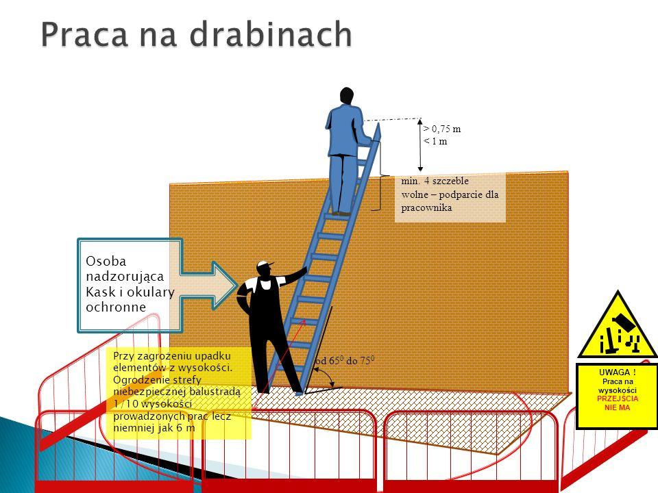od 65 0 do 75 0 > 0,75 m < 1 m min. 4 szczeble wolne – podparcie dla pracownika UWAGA ! Praca na wysokości PRZEJŚCIA NIE MA Przy zagrożeniu upadku ele