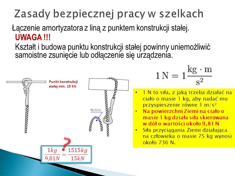 Łączenie amortyzatora z liną z punktem konstrukcji stałej. UWAGA !!! Kształt i budowa punktu konstrukcji stałej powinny uniemożliwić samoistne zsunięc