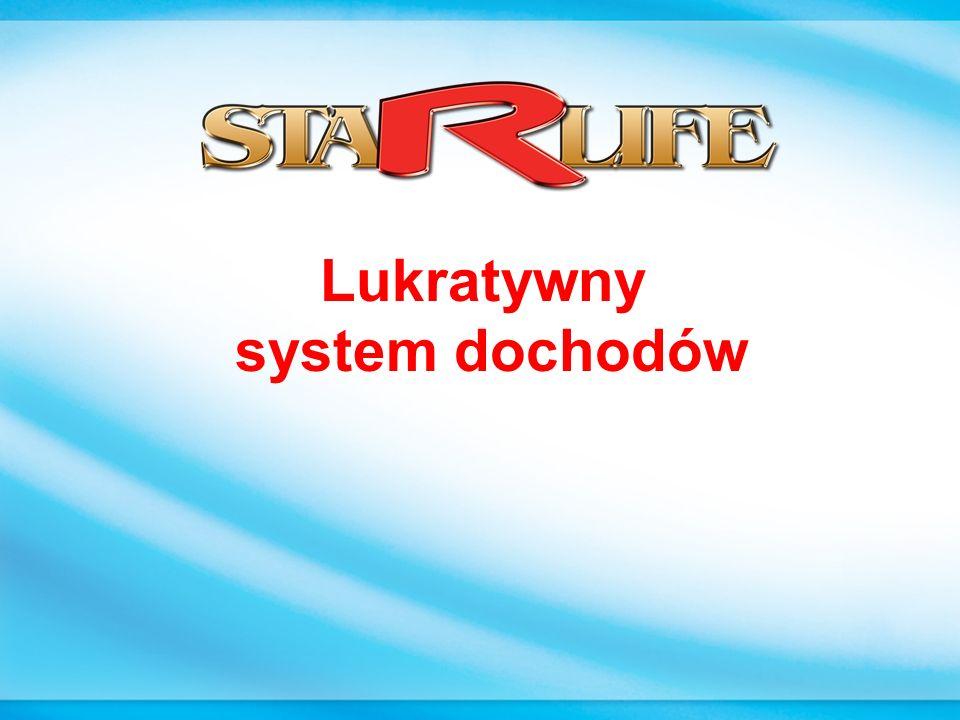 PLAN STARLIFE – profile zakupów – PV125 PV236 PV Zamów za min.