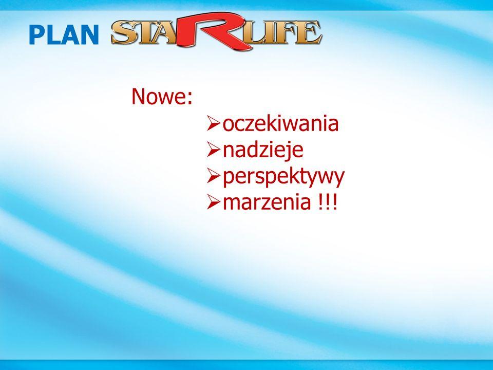 PLAN STARLIFE – profile zakupów – PV655 PV1.210 PV Zamów za min.