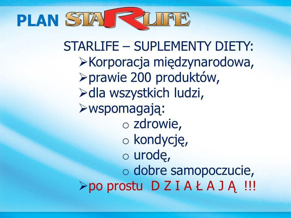 PLAN PROGRAM dla wszystkich, którzy oszczędzają: Zamów Zapłać START 1.244 zł 888 zł 105 zł STARTER