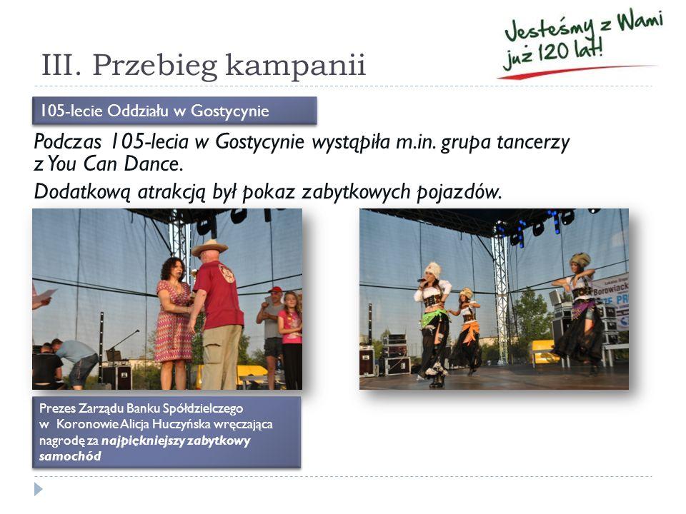III. Przebieg kampanii Podczas 105-lecia w Gostycynie wystąpiła m.in. grupa tancerzy z You Can Dance. Dodatkową atrakcją był pokaz zabytkowych pojazdó