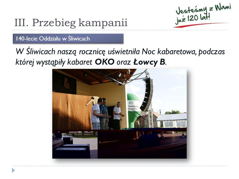 III. Przebieg kampanii W Śliwicach naszą rocznicę uświetniła Noc kabaretowa, podczas której wystąpiły kabaret OKO oraz Łowcy B. 140-lecie Oddziału w Ś