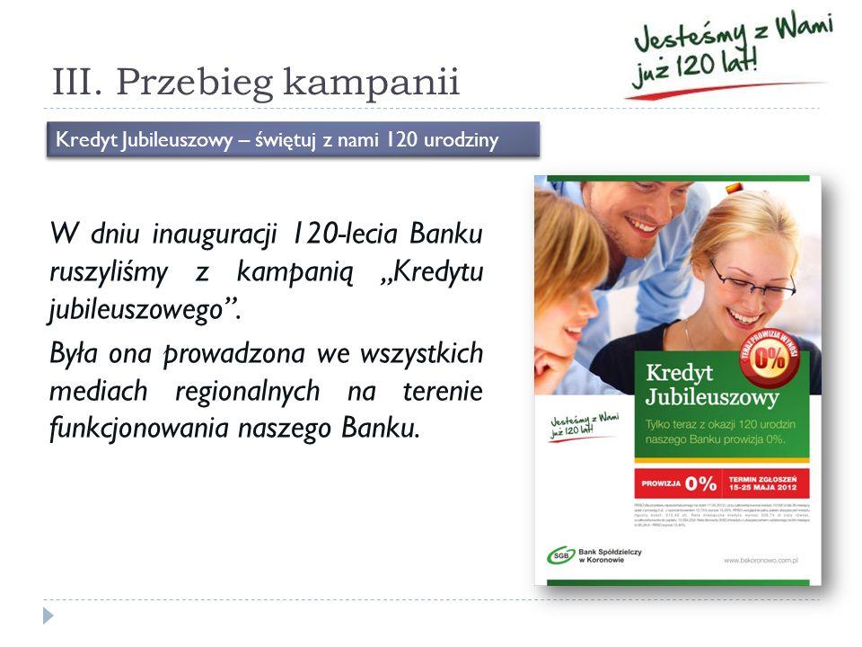 III. Przebieg kampanii W dniu inauguracji 120-lecia Banku ruszyliśmy z kampanią Kredytu jubileuszowego. Była ona prowadzona we wszystkich mediach regi