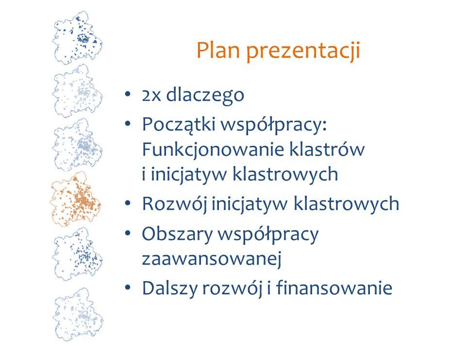 Plan prezentacji 2x dlaczego Początki współpracy: Funkcjonowanie klastrów i inicjatyw klastrowych Rozwój inicjatyw klastrowych Obszary współpracy zaaw