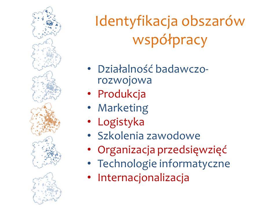Identyfikacja obszarów współpracy Działalność badawczo- rozwojowa Produkcja Marketing Logistyka Szkolenia zawodowe Organizacja przedsięwzięć Technolog
