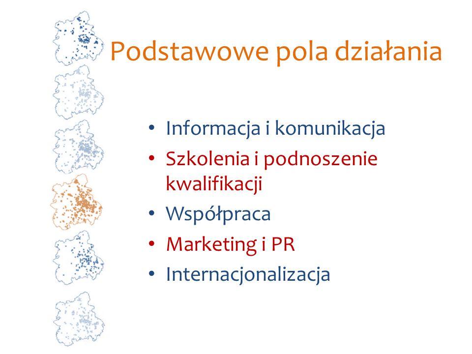 Podstawowe pola działania Informacja i komunikacja Szkolenia i podnoszenie kwalifikacji Współpraca Marketing i PR Internacjonalizacja
