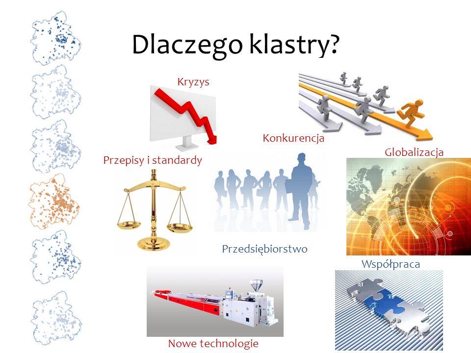 Polska Niemcy Japonia USA: Nowy Jork Czy klastry pasują do branży farmaceutycznej.
