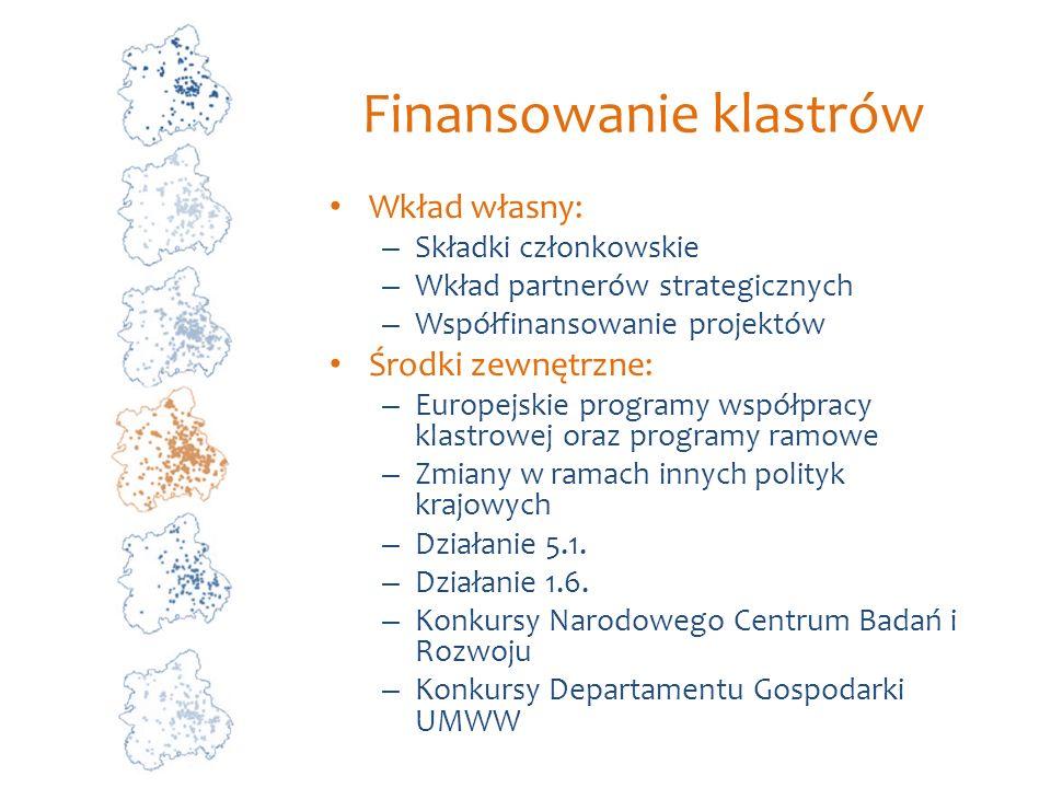 Finansowanie klastrów Wkład własny: – Składki członkowskie – Wkład partnerów strategicznych – Współfinansowanie projektów Środki zewnętrzne: – Europej