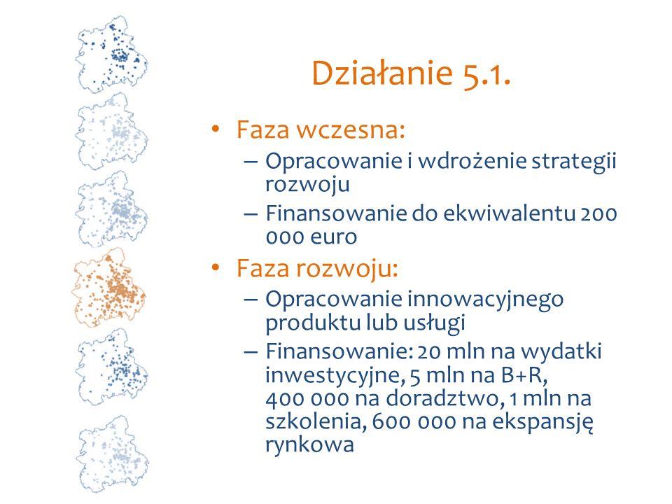 Działanie 5.1. Faza wczesna: – Opracowanie i wdrożenie strategii rozwoju – Finansowanie do ekwiwalentu 200 000 euro Faza rozwoju: – Opracowanie innowa