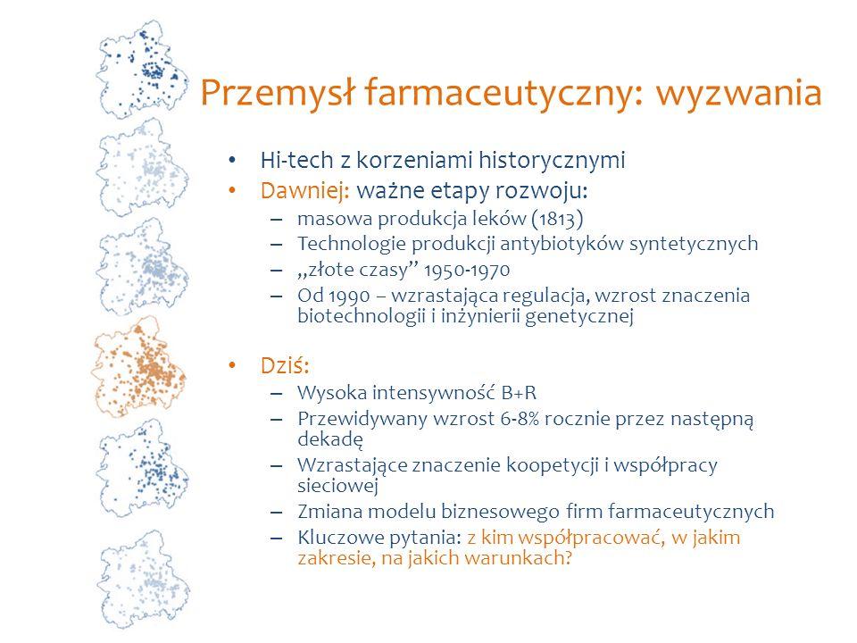 Przemysł farmaceutyczny: wyzwania Hi-tech z korzeniami historycznymi Dawniej: ważne etapy rozwoju: – masowa produkcja leków (1813) – Technologie produ