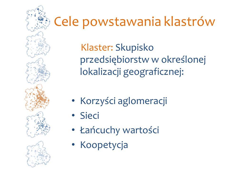Cele powstawania klastrów Klaster: Skupisko przedsiębiorstw w określonej lokalizacji geograficznej: Korzyści aglomeracji Sieci Łańcuchy wartości Koope