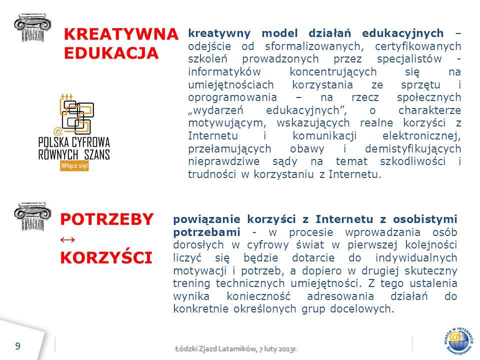Łódzki Zjazd Latarników, 7 luty 2013r.