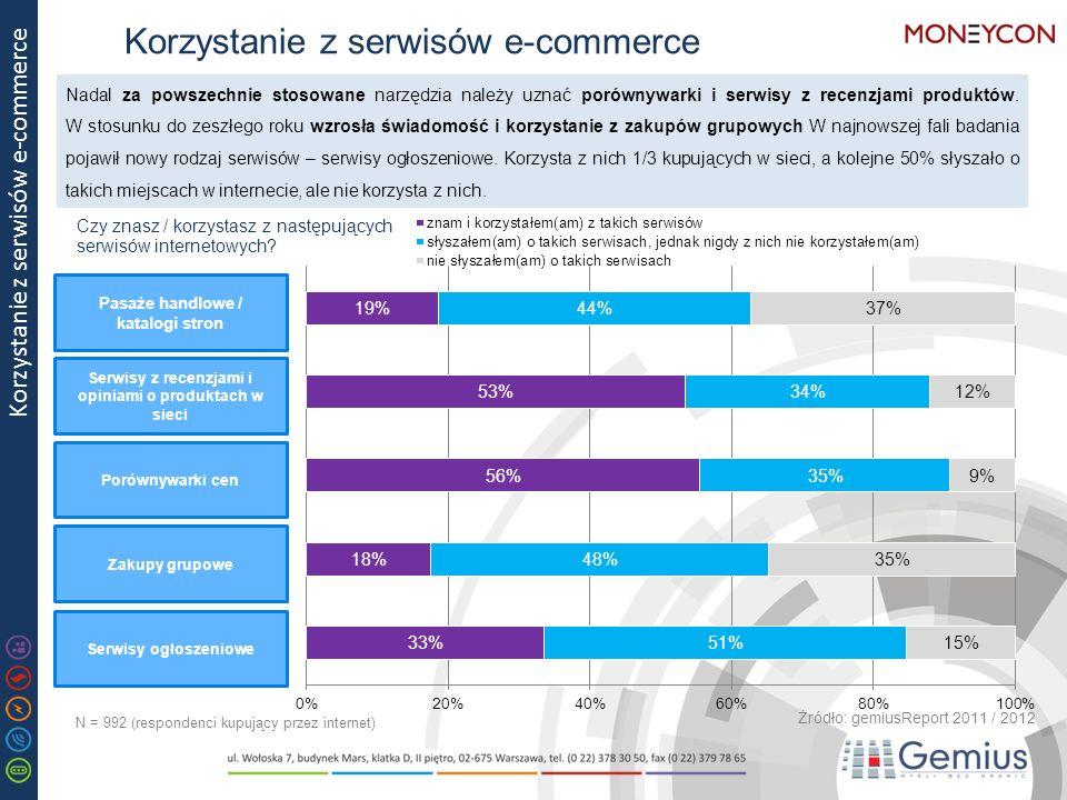 Korzystanie z serwisów e-commerce Postawy wobec e-zakupów wśród internautów Korzystanie z serwisów e-commerce Żródło: gemiusReport 2011 / 2012 Czy znasz / korzystasz z następujących serwisów internetowych.