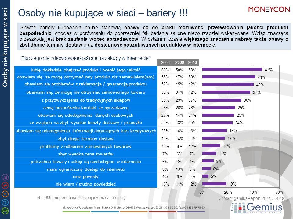 Osoby nie kupujące w sieci Postawy wobec e-zakupów wśród internautów Osoby nie kupujące w sieci – bariery !!.