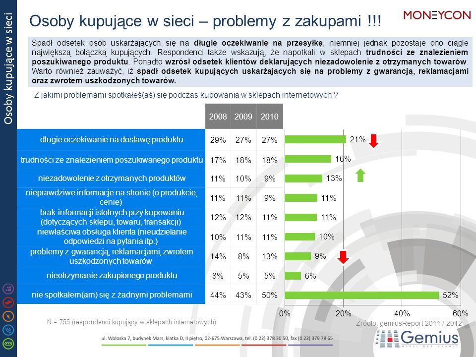 Osoby kupujące w sieci Postawy wobec e-zakupów wśród internautów Osoby kupujące w sieci – problemy z zakupami !!.
