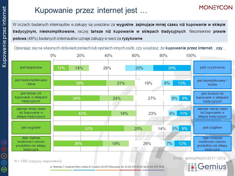 Zakupy mobilne Żródło: gemiusReport 2011 / 2012 Postawy wobec e-zakupów wśród internautów Zakupy mobilne N = 992 (respondenci kupujący przez internet) Częściej mężczyźni, dobrze oceniający swoją sytuację materialną, kupujący w sklepach online często i dużo, korzystający z internetu kilka razy w tygodniu, będący użytkownikami sieci od ponad 5 lat i posiadający wiele sprzętów elektronicznych w gospodarstwie domowym.