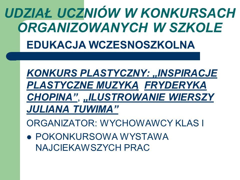 MUZYKA KONKURS WIEDZY O FRYDERYKU CHOPINIE ORGANIZATOR KONKURSU: SP 206 I MIEJSCE: A.