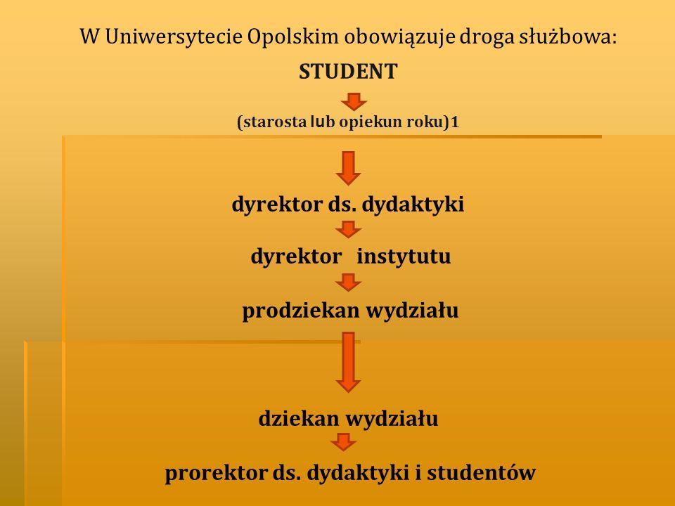 W Uniwersytecie Opolskim obowiązuje droga służbowa: STUDENT (starosta lu b opiekun roku)1 dyrektor ds. dydaktyki dyrektor instytutu prodziekan wydział