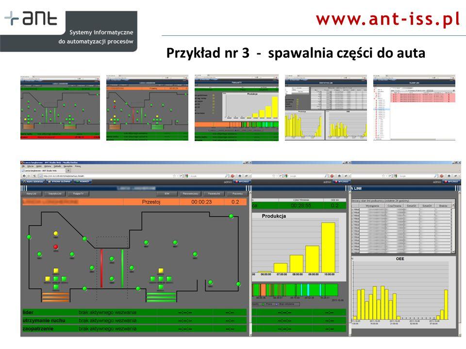 Przykład nr 3 - spawalnia części do auta www.ant-iss.pl
