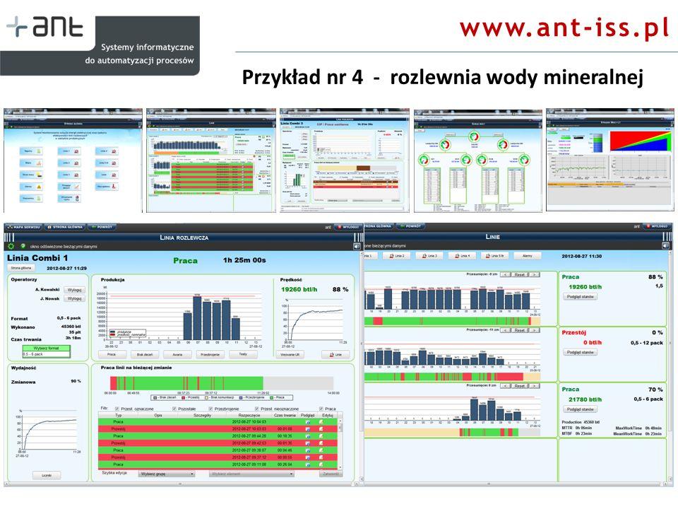 Przykład nr 4 - rozlewnia wody mineralnej www.ant-iss.pl