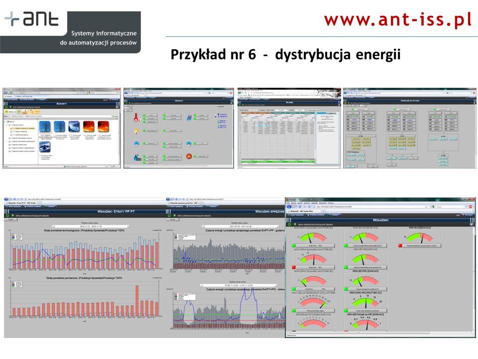 Przykład nr 6 - dystrybucja energii www.ant-iss.pl