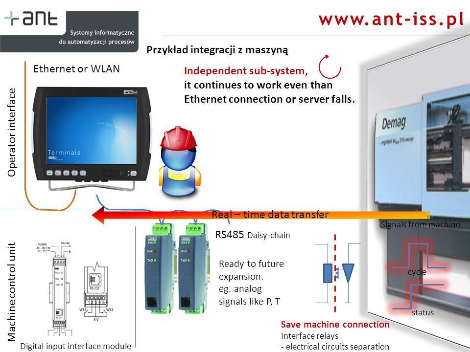 Przykład integracji z maszyną RS485 Daisy-chain Ready to future expansion. eg. analog signals like P, T Ethernet or WLAN Operator interface Machine co