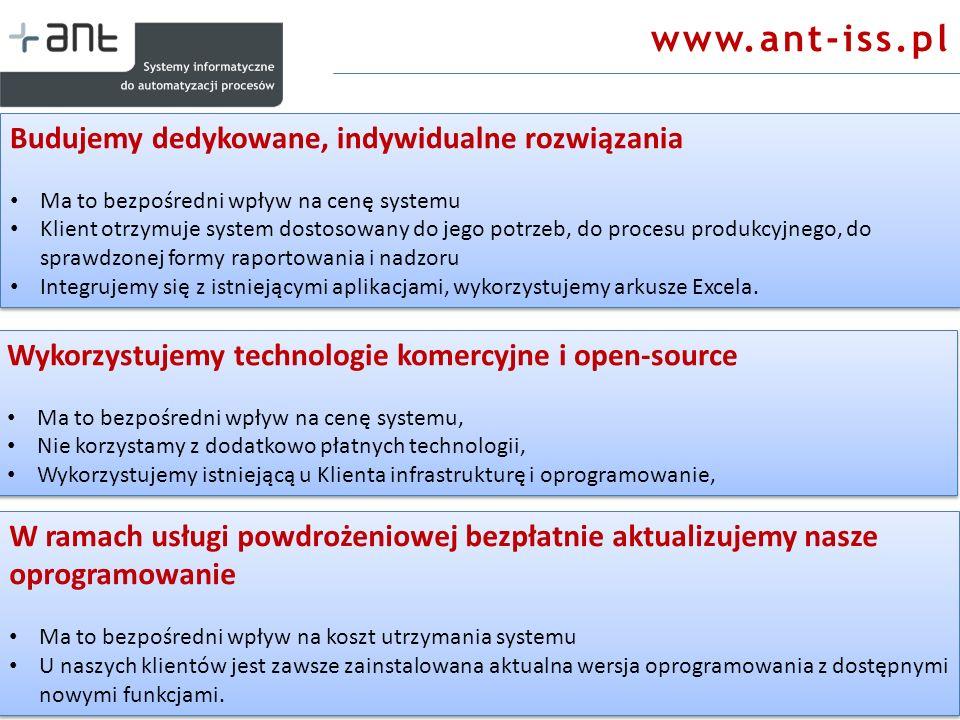 www.ant-iss.pl W ramach usługi powdrożeniowej bezpłatnie aktualizujemy nasze oprogramowanie Ma to bezpośredni wpływ na koszt utrzymania systemu U nasz