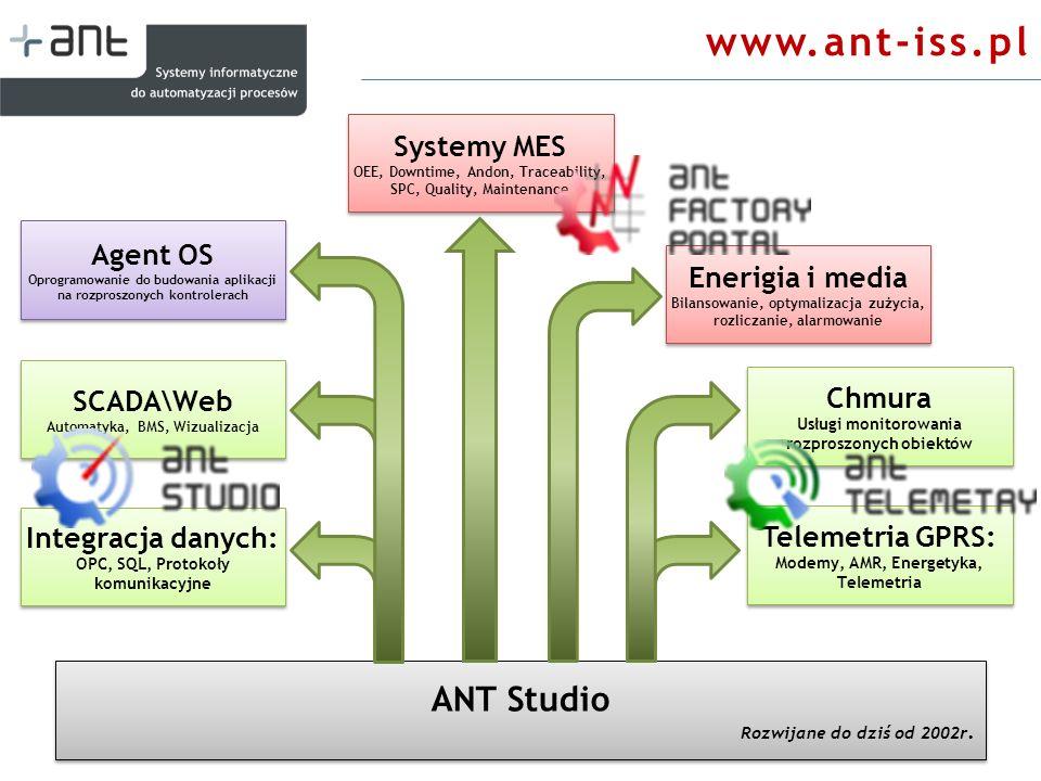 ANT Studio Rozwijane do dziś od 2002r. ANT Studio Rozwijane do dziś od 2002r. Integracja danych: OPC, SQL, Protokoły komunikacyjne Integracja danych: