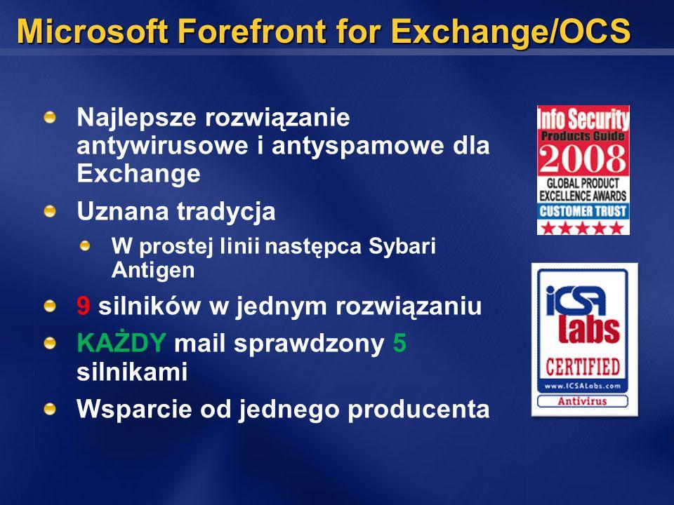 Microsoft Forefront for Exchange/OCS Najlepsze rozwiązanie antywirusowe i antyspamowe dla Exchange Uznana tradycja W prostej linii następca Sybari Ant