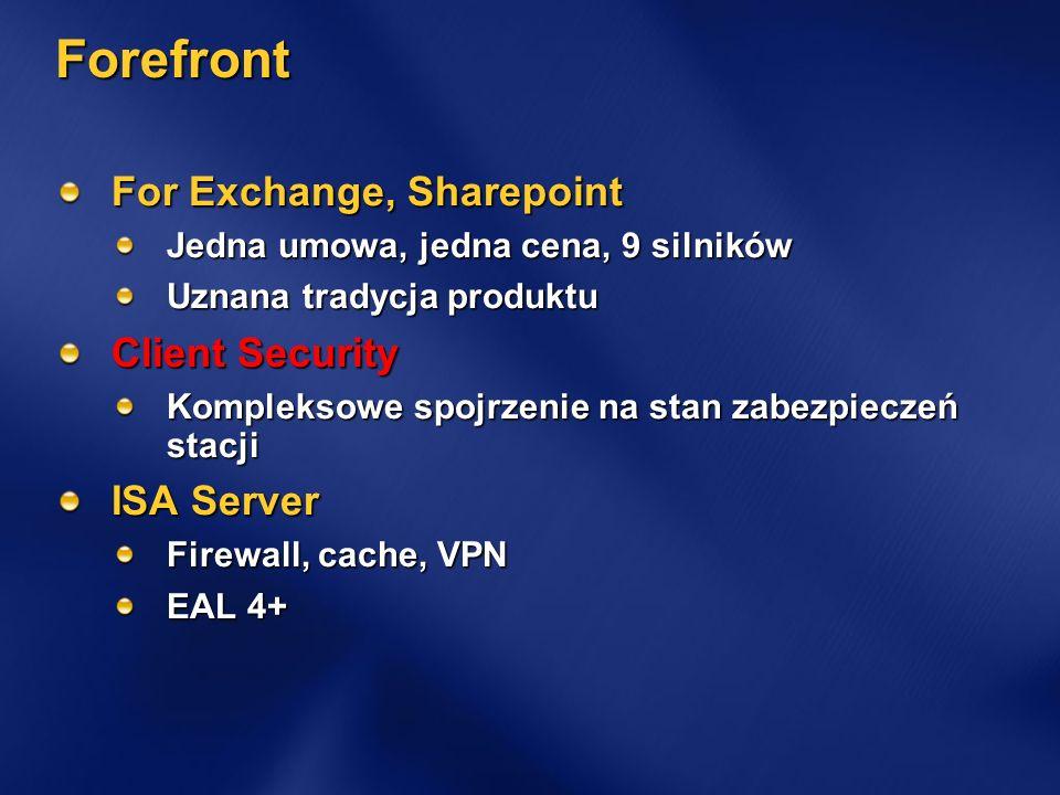 Forefront For Exchange, Sharepoint Jedna umowa, jedna cena, 9 silników Uznana tradycja produktu Client Security Kompleksowe spojrzenie na stan zabezpi