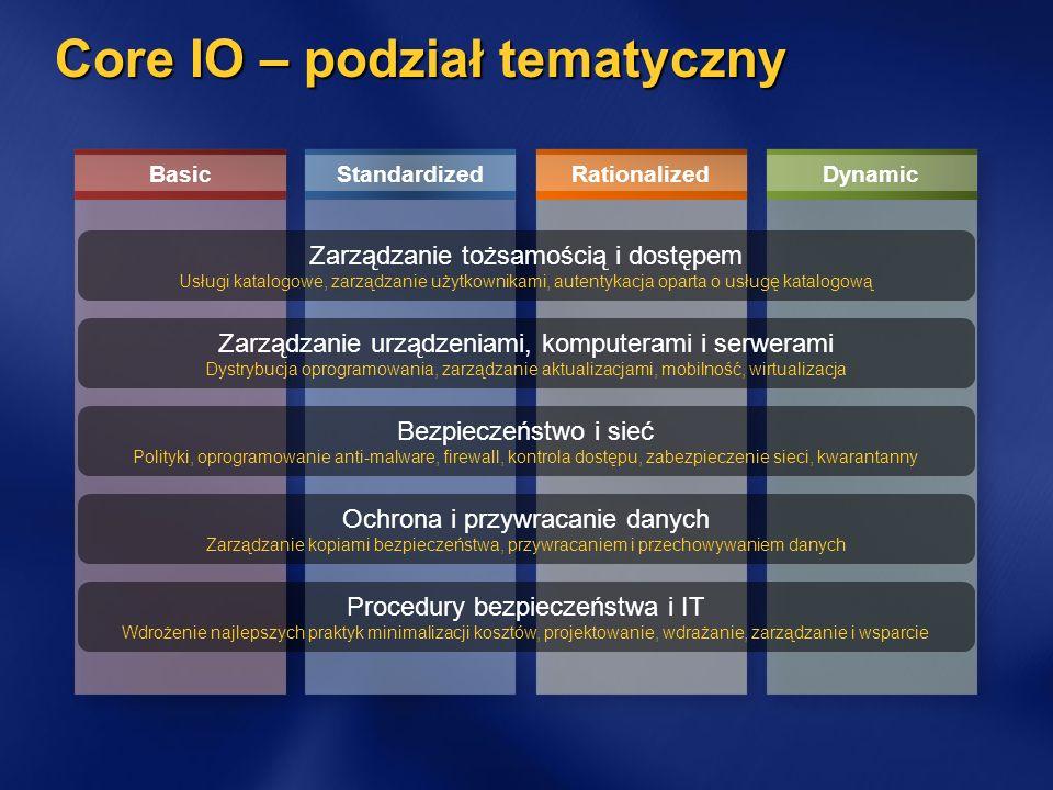 Core IO – podział tematyczny DynamicStandardizedRationalizedBasic Zarządzanie urządzeniami, komputerami i serwerami Dystrybucja oprogramowania, zarząd