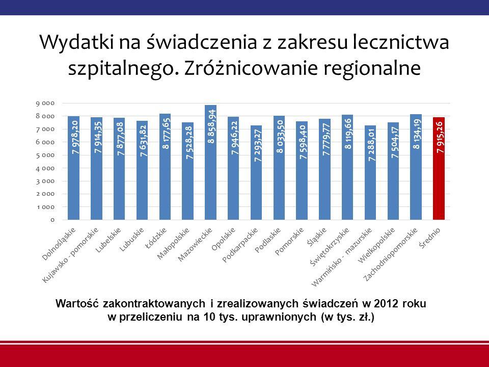 Wydatki na świadczenia z zakresu lecznictwa szpitalnego. Zróżnicowanie regionalne Wartość zakontraktowanych i zrealizowanych świadczeń w 2012 roku w p