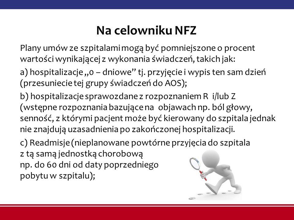 Na celowniku NFZ Plany umów ze szpitalami mogą być pomniejszone o procent wartości wynikającej z wykonania świadczeń, takich jak: a) hospitalizacje 0